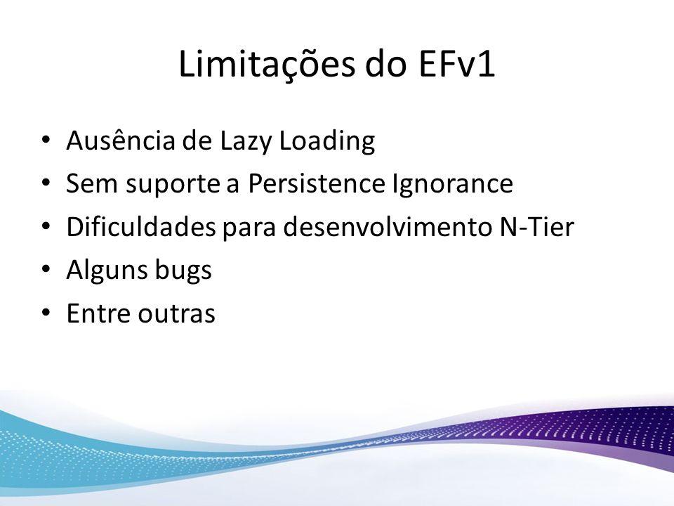 Limitações do EFv1 Ausência de Lazy Loading