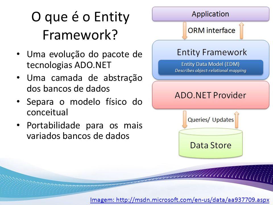 O que é o Entity Framework