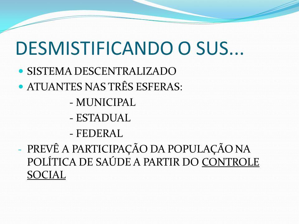 DESMISTIFICANDO O SUS... SISTEMA DESCENTRALIZADO