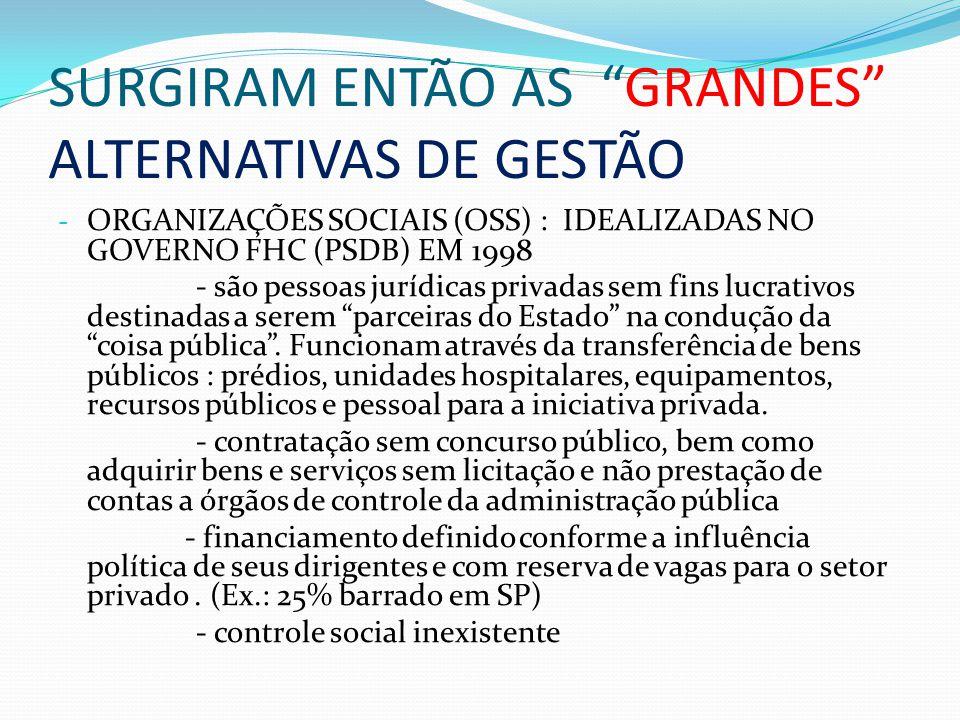SURGIRAM ENTÃO AS GRANDES ALTERNATIVAS DE GESTÃO