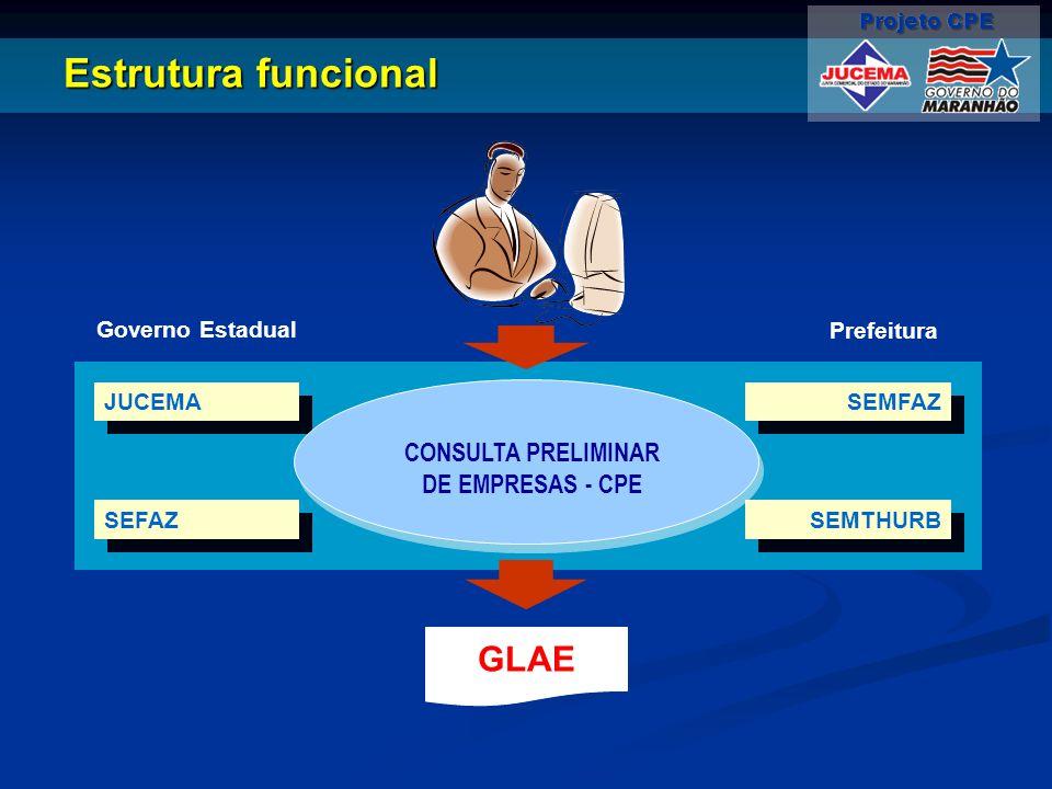 Estrutura funcional GLAE CONSULTA PRELIMINAR DE EMPRESAS - CPE JUCEMA