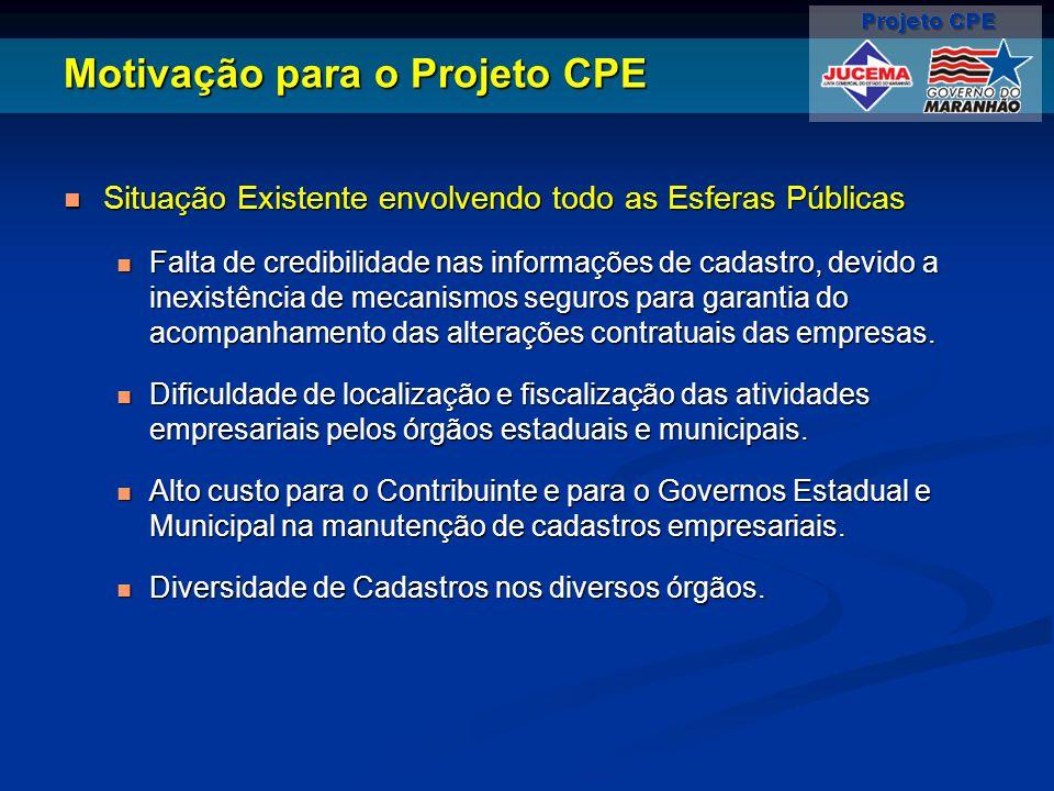 Motivação para o Projeto CPE