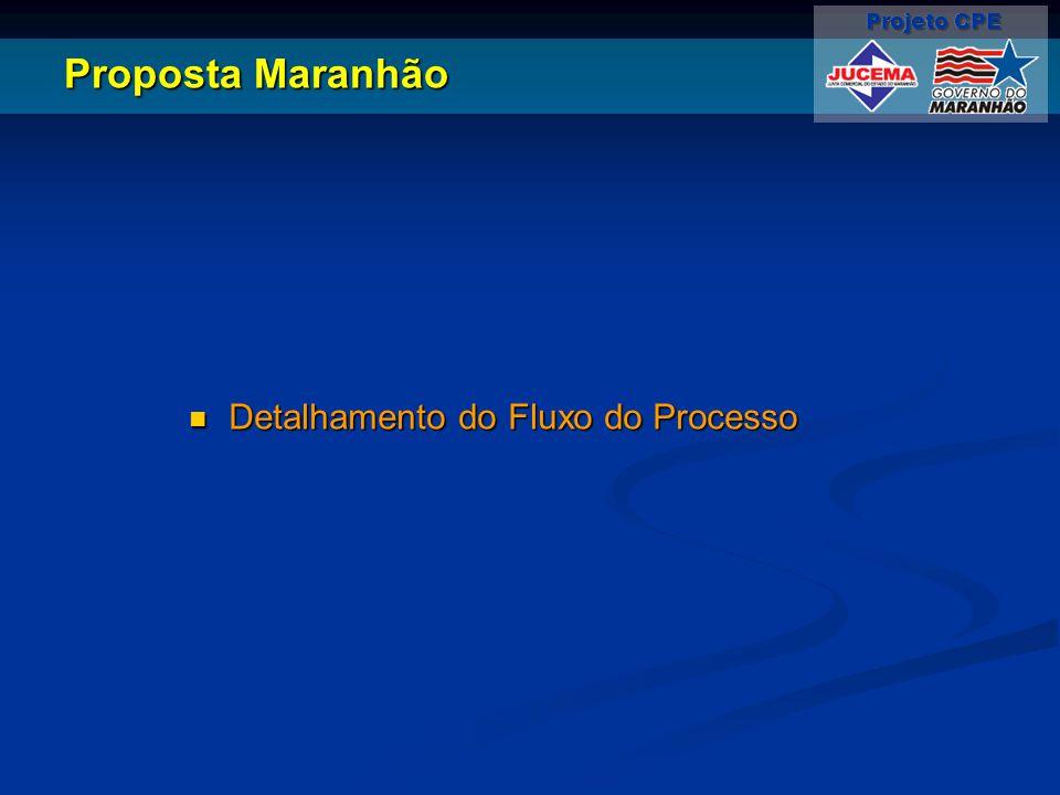 Proposta Maranhão Detalhamento do Fluxo do Processo
