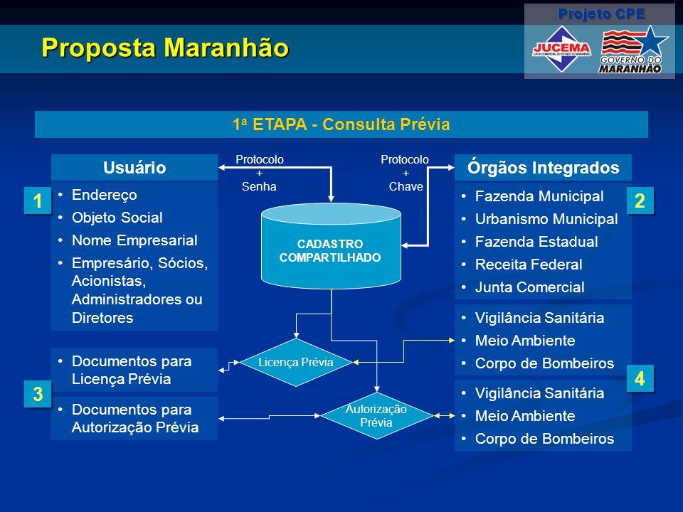 1a ETAPA - Consulta Prévia