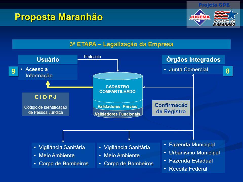 3a ETAPA – Legalização da Empresa Validadores Funcionais