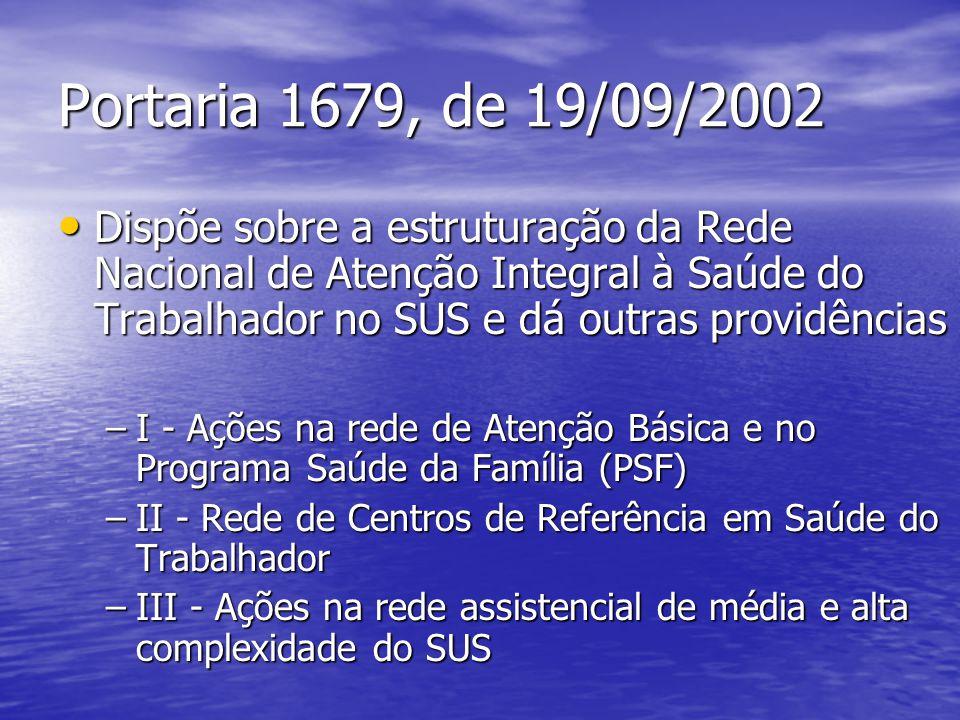 Portaria 1679, de 19/09/2002 Dispõe sobre a estruturação da Rede Nacional de Atenção Integral à Saúde do Trabalhador no SUS e dá outras providências.