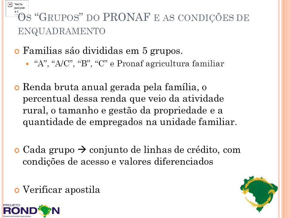 Os Grupos do PRONAF e as condições de enquadramento