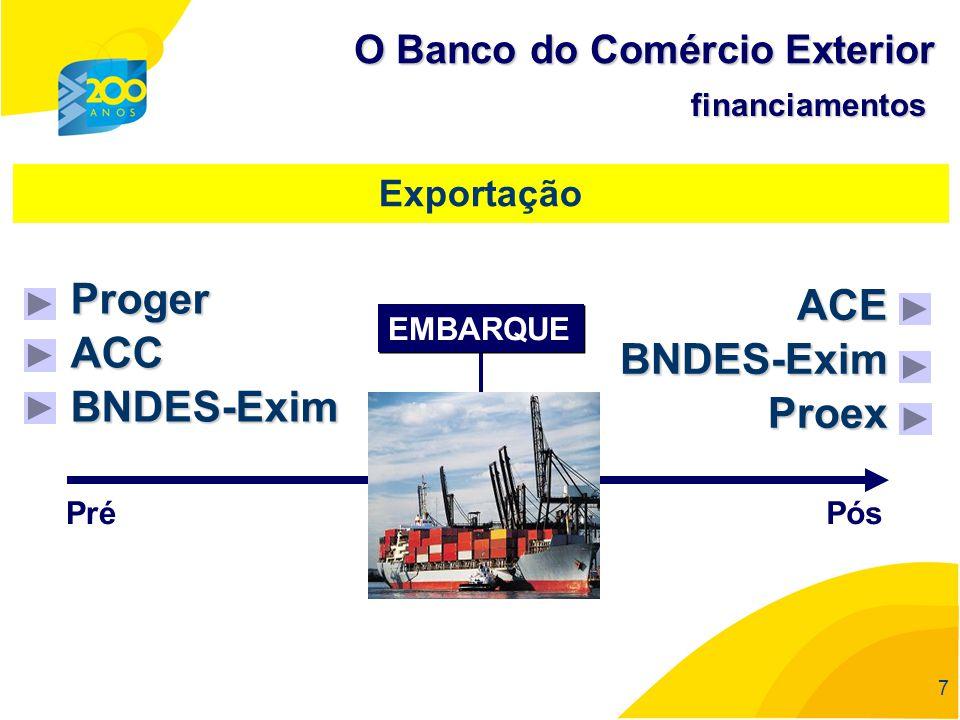 Proger ACE ACC BNDES-Exim BNDES-Exim Proex