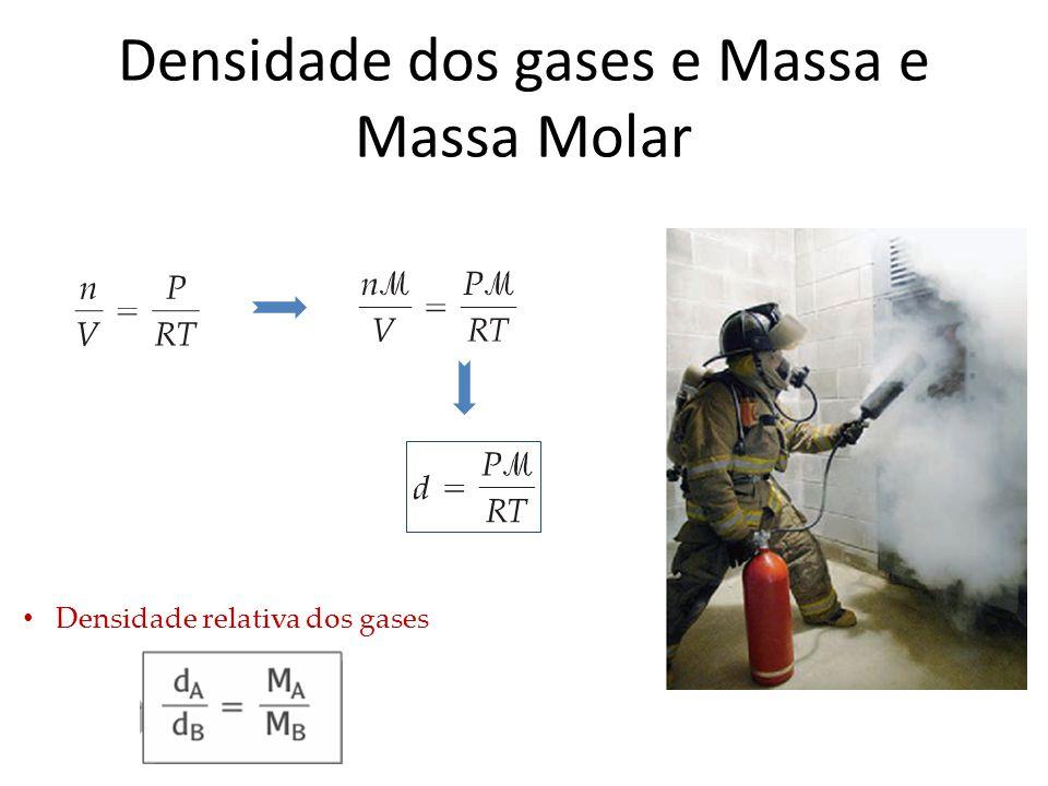 Densidade dos gases e Massa e Massa Molar