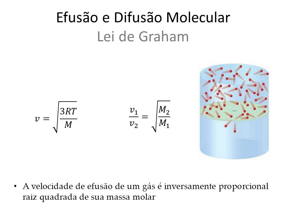 Efusão e Difusão Molecular Lei de Graham