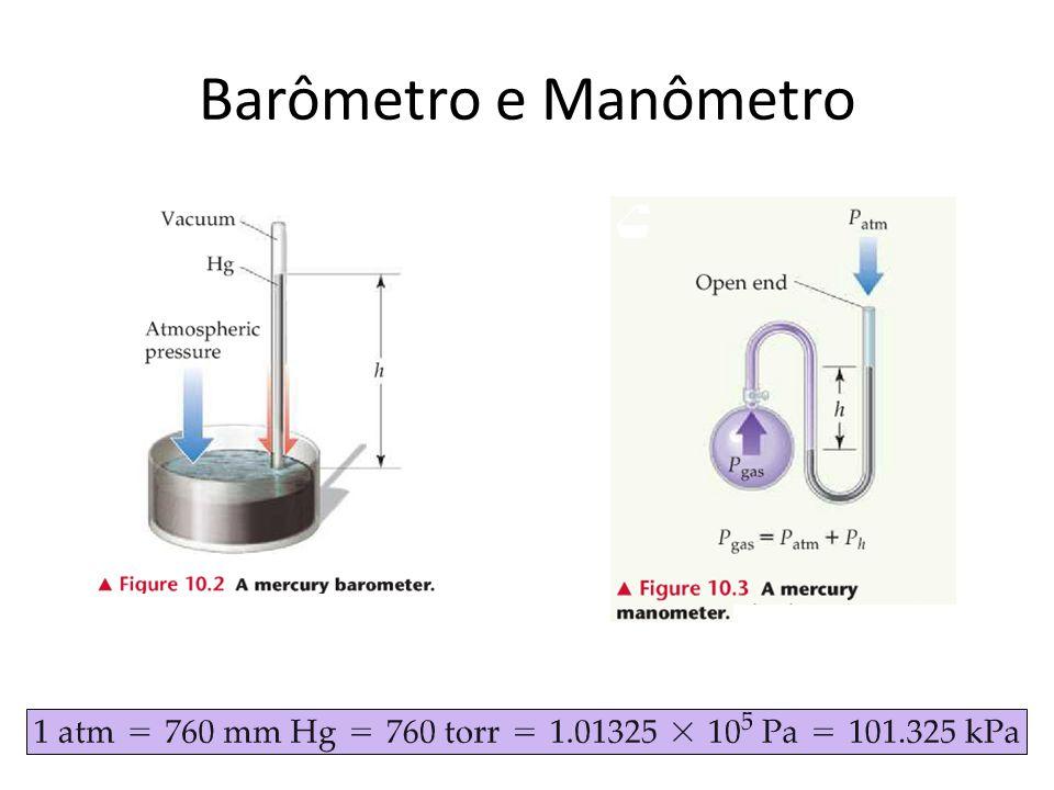 Barômetro e Manômetro