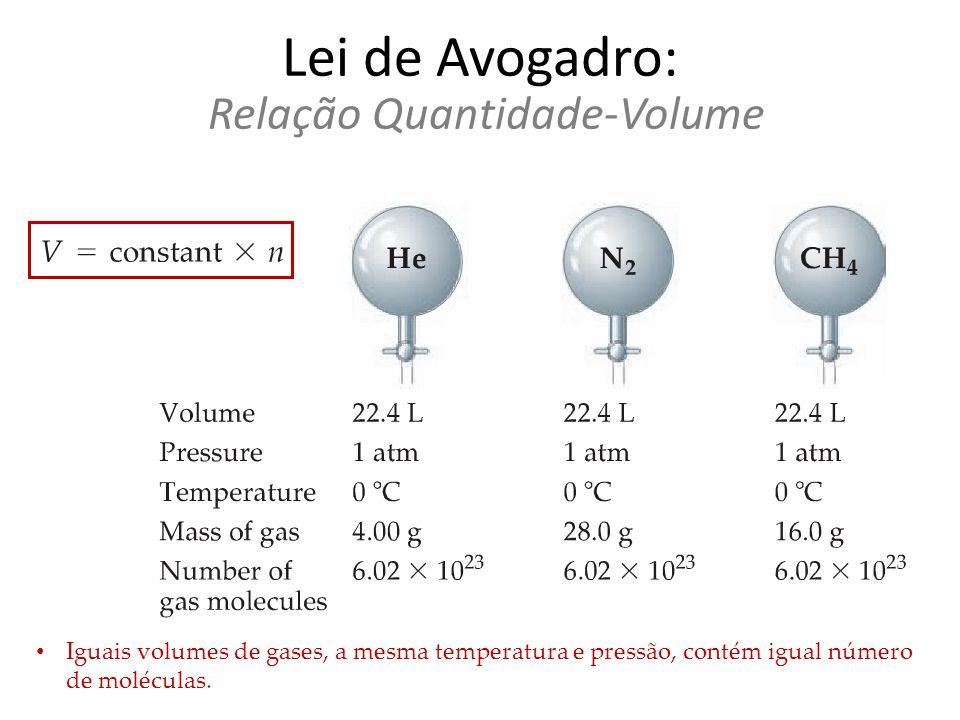 Lei de Avogadro: Relação Quantidade-Volume