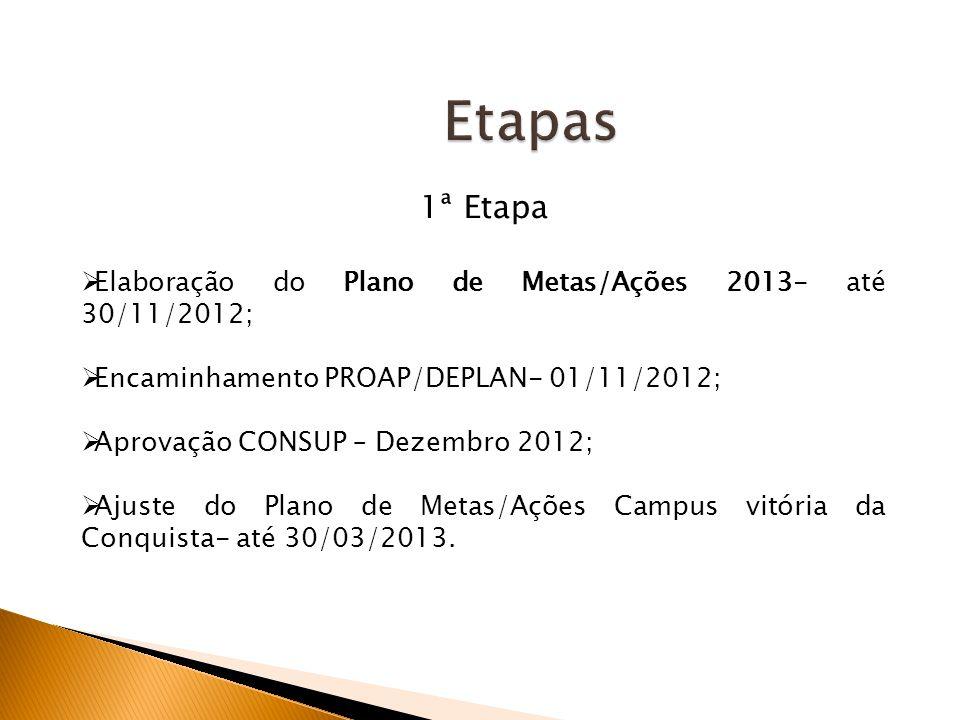 Etapas 1ª Etapa. Elaboração do Plano de Metas/Ações 2013- até 30/11/2012; Encaminhamento PROAP/DEPLAN- 01/11/2012;