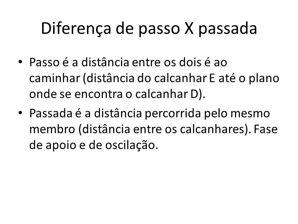Diferença de passo X passada