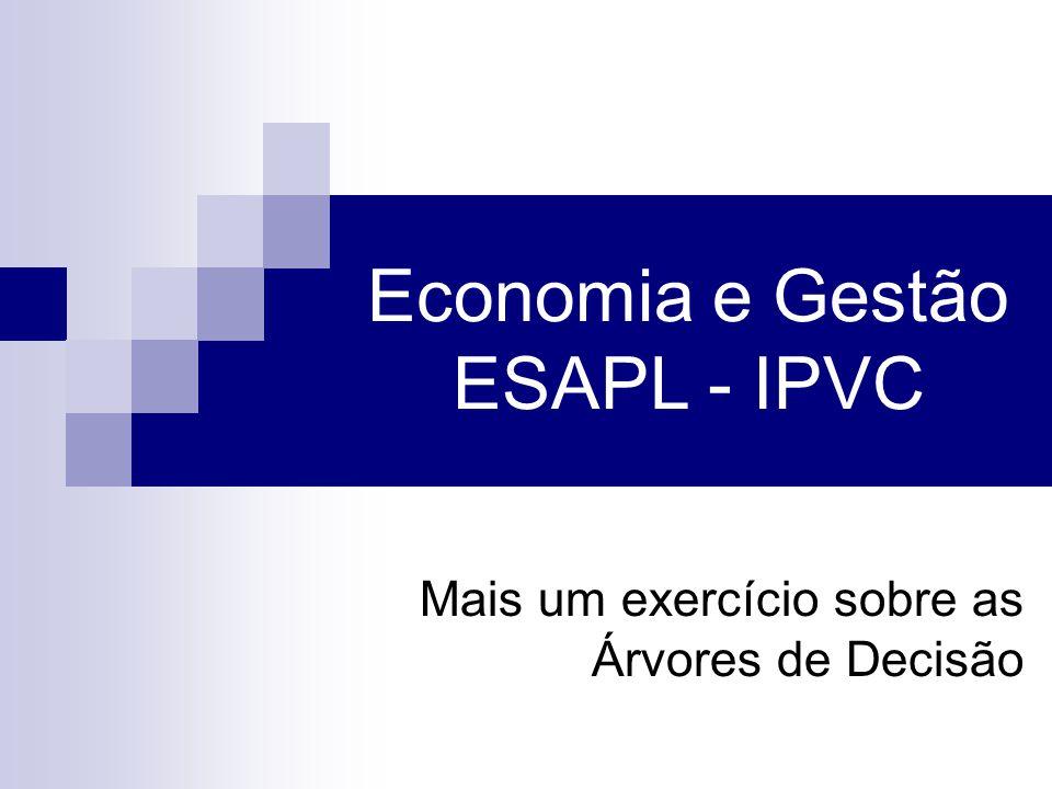Economia e Gestão ESAPL - IPVC
