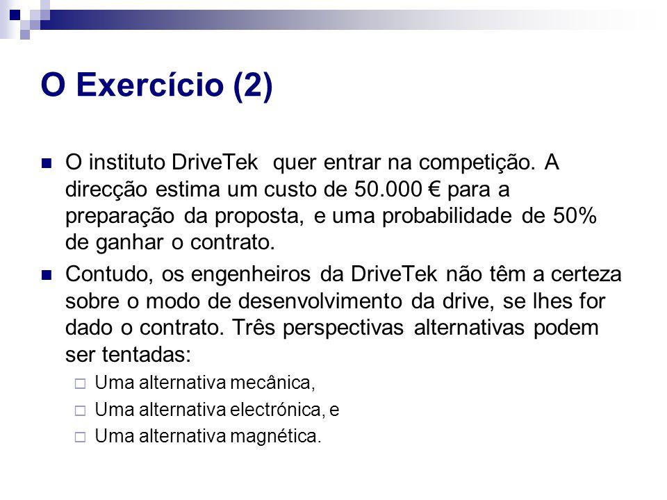 O Exercício (2)