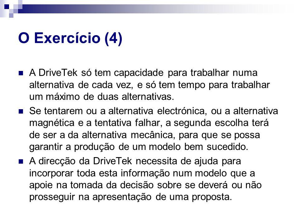 O Exercício (4)