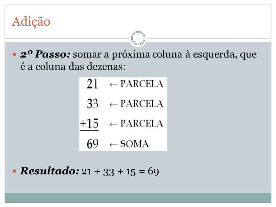 Adição 2º Passo: somar a próxima coluna à esquerda, que é a coluna das dezenas: Resultado: 21 + 33 + 15 = 69.