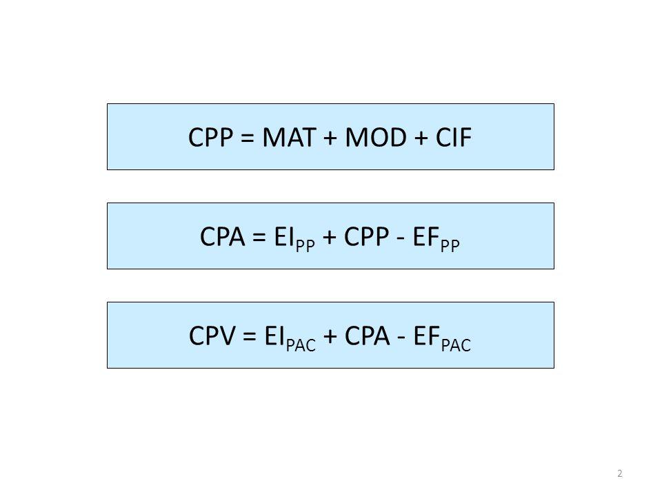 CPP = MAT + MOD + CIF CPA = EIPP + CPP - EFPP CPV = EIPAC + CPA - EFPAC