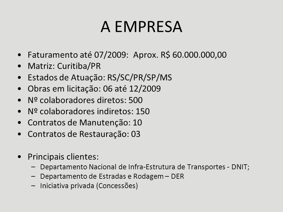A EMPRESA Faturamento até 07/2009: Aprox. R$ 60.000.000,00