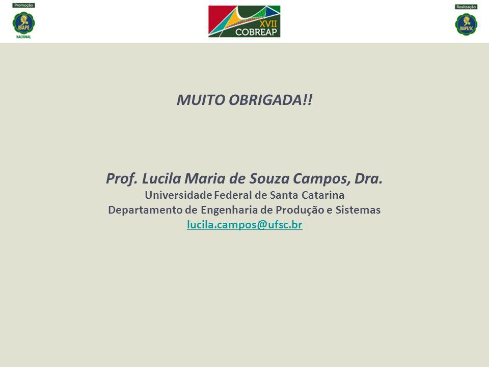 MUITO OBRIGADA. Prof. Lucila Maria de Souza Campos, Dra