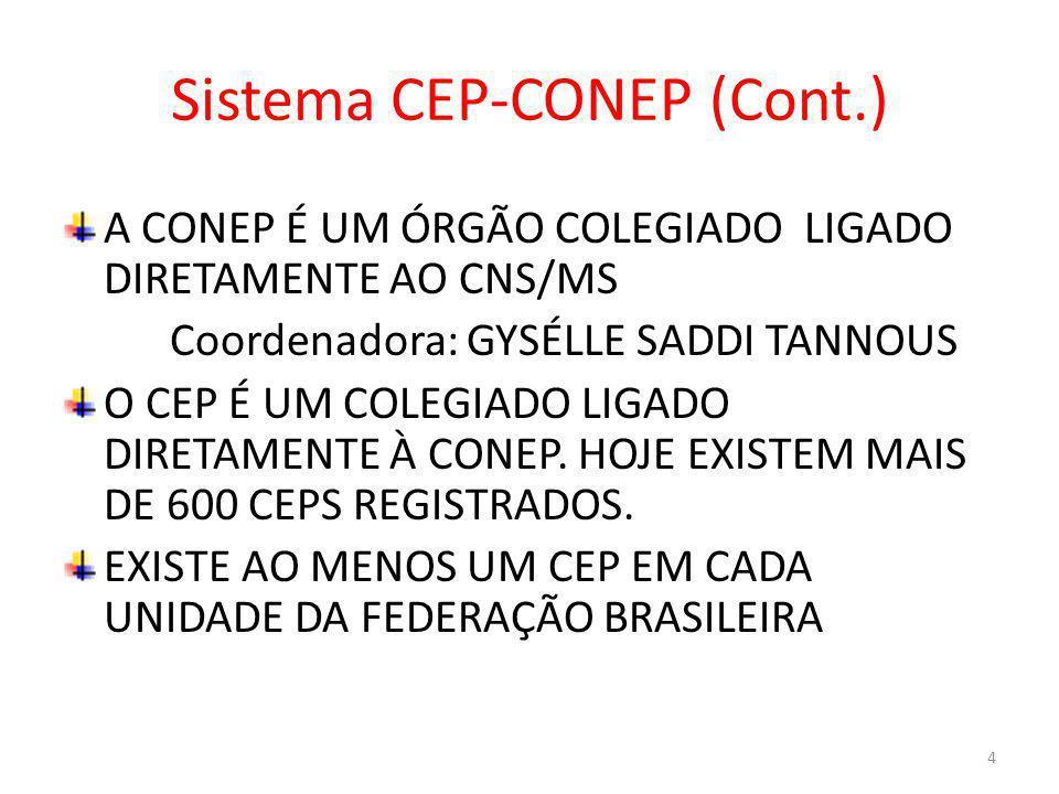 Sistema CEP-CONEP (Cont.)