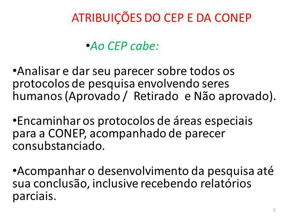 ATRIBUIÇÕES DO CEP E DA CONEP