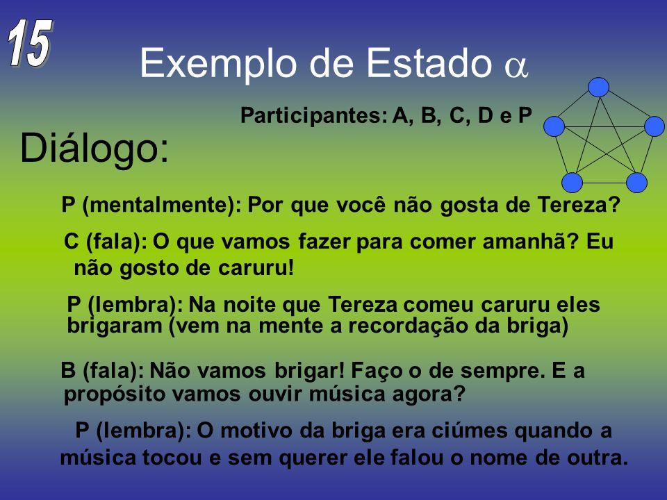 Exemplo de Estado a Diálogo: 15 Participantes: A, B, C, D e P