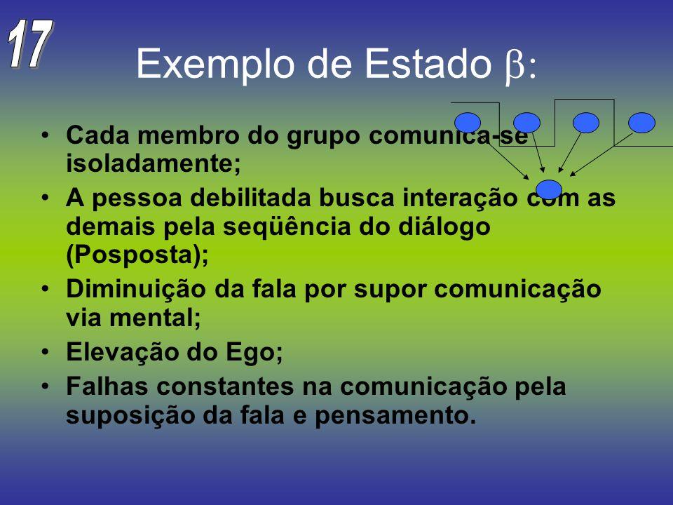 Exemplo de Estado b: 17 Cada membro do grupo comunica-se isoladamente;