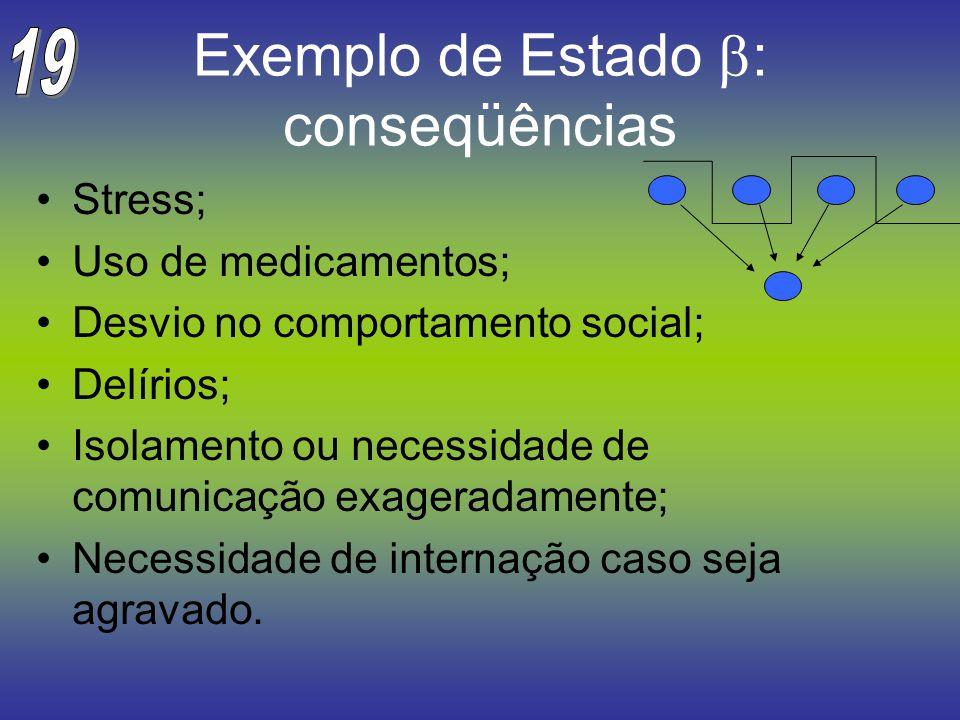 Exemplo de Estado b: conseqüências