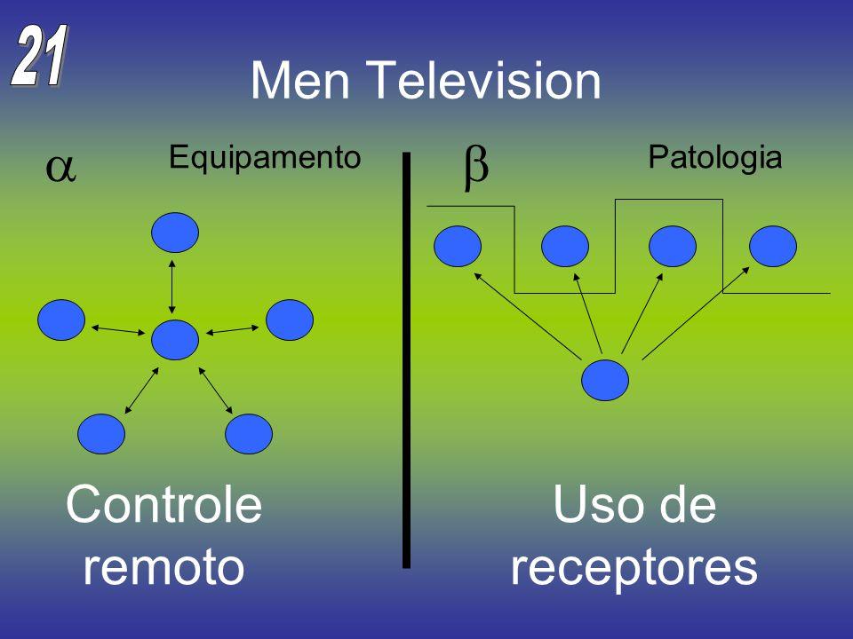 Men Television a b Controle remoto Uso de receptores 21 Equipamento