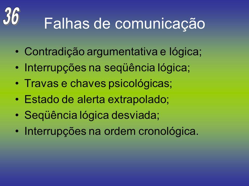 Falhas de comunicação 36 Contradição argumentativa e lógica;