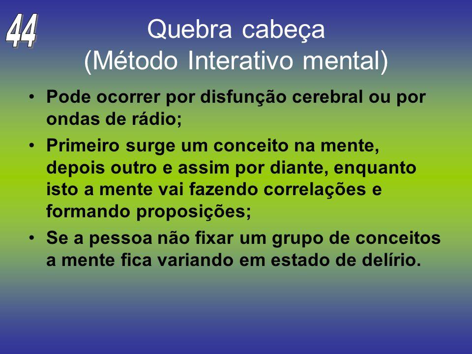 Quebra cabeça (Método Interativo mental)