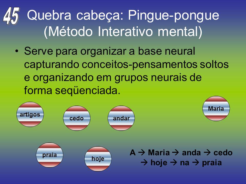Quebra cabeça: Pingue-pongue (Método Interativo mental)