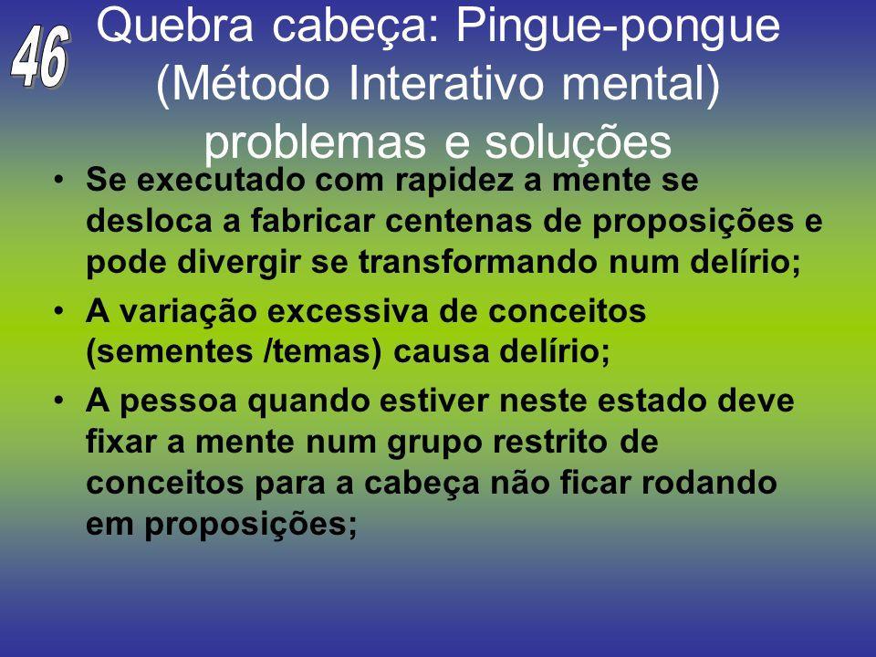 46 Quebra cabeça: Pingue-pongue (Método Interativo mental) problemas e soluções.