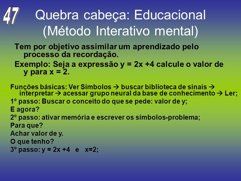 Quebra cabeça: Educacional (Método Interativo mental)
