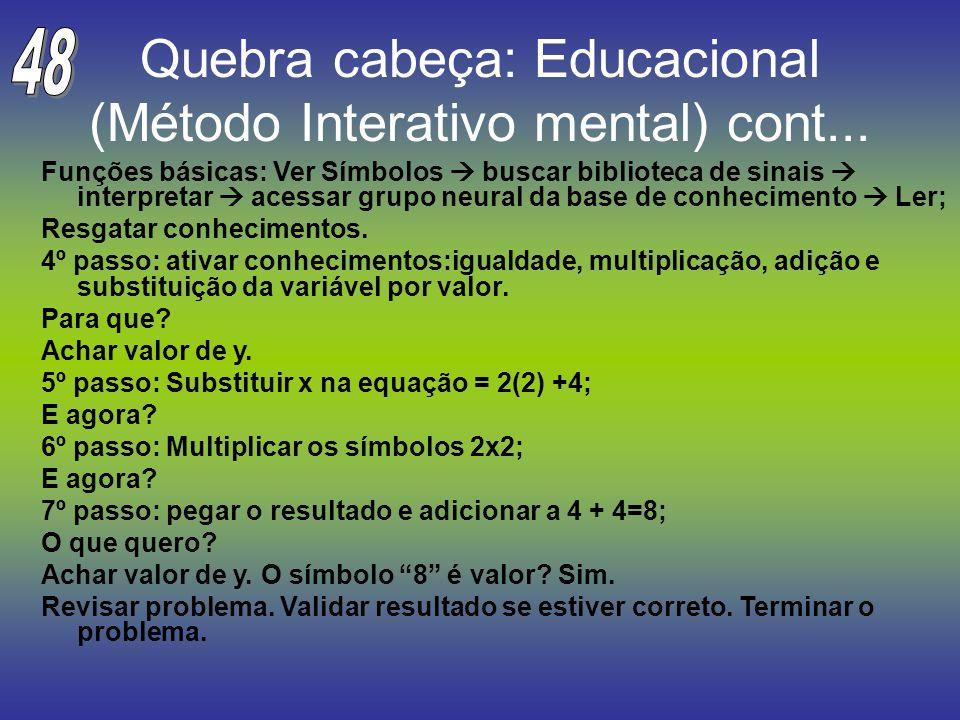 Quebra cabeça: Educacional (Método Interativo mental) cont...