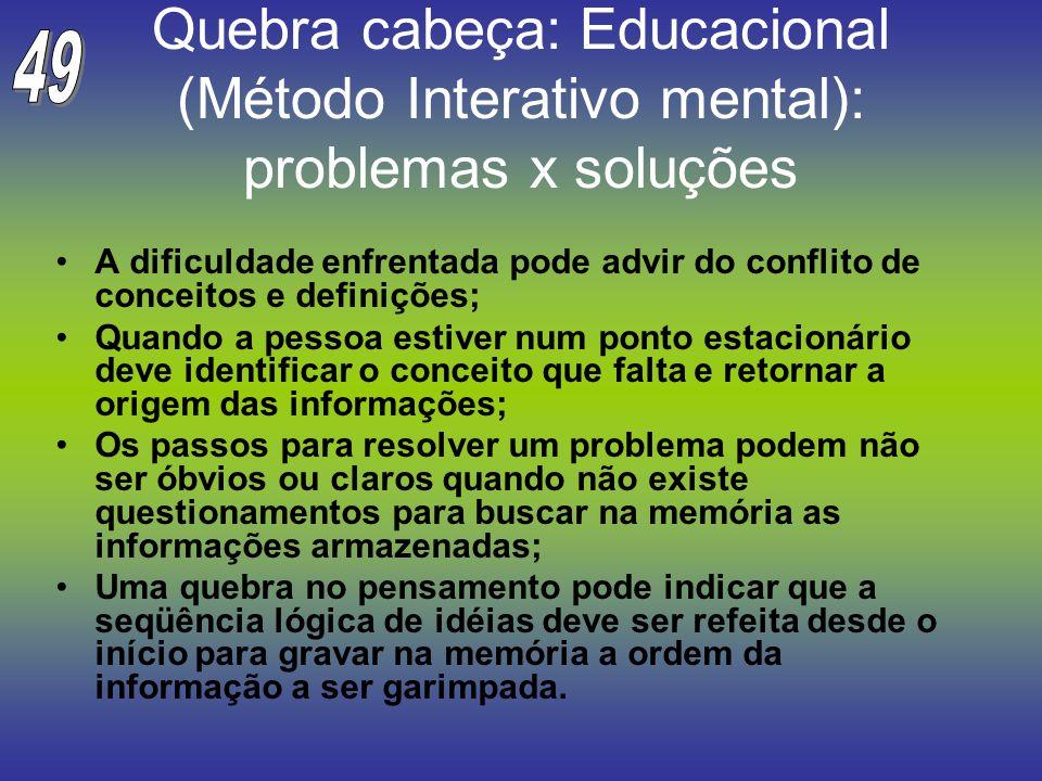 49 Quebra cabeça: Educacional (Método Interativo mental): problemas x soluções.