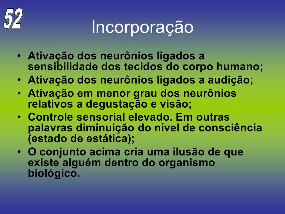 52 Incorporação. Ativação dos neurônios ligados a sensibilidade dos tecidos do corpo humano; Ativação dos neurônios ligados a audição;