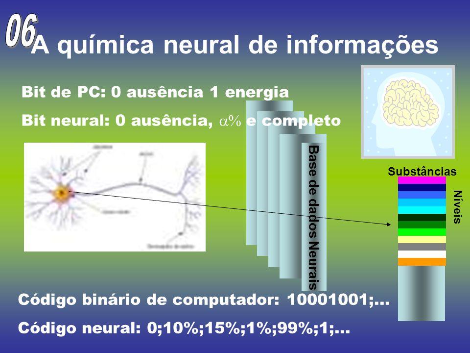 A química neural de informações