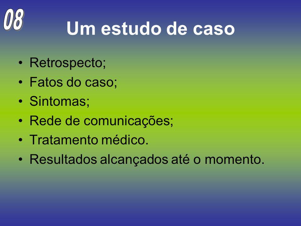 Um estudo de caso 08 Retrospecto; Fatos do caso; Sintomas;