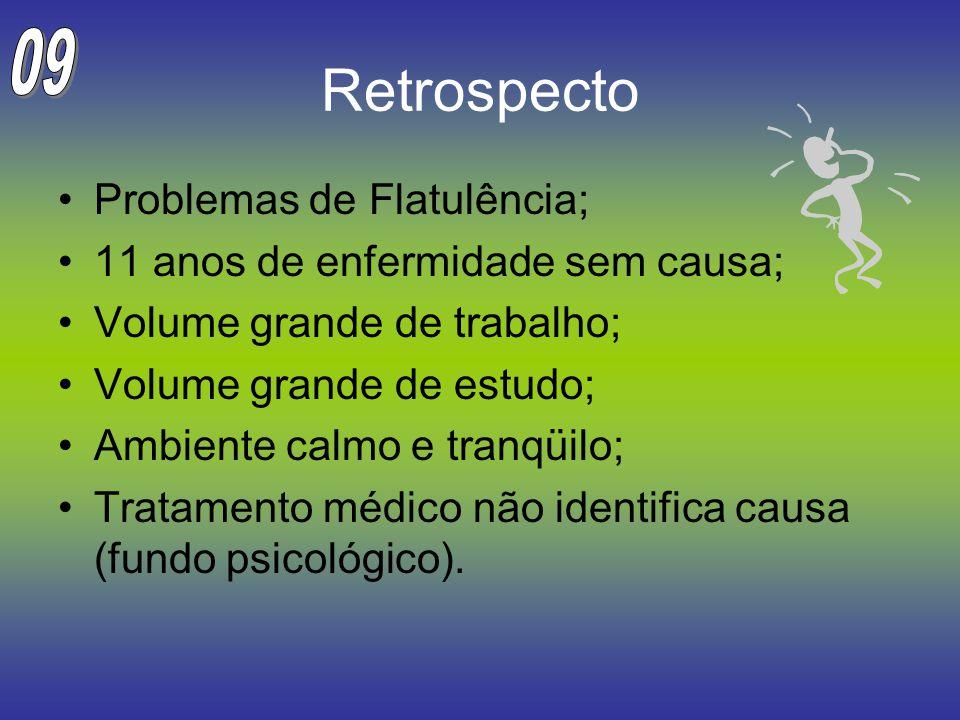 Retrospecto 09 Problemas de Flatulência;
