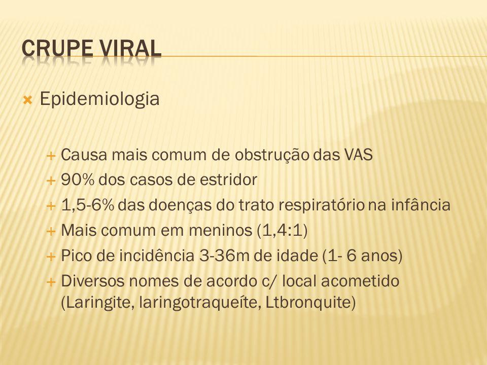Crupe viral Epidemiologia Causa mais comum de obstrução das VAS
