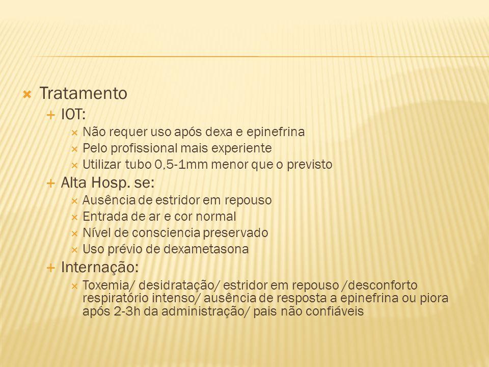 Tratamento IOT: Alta Hosp. se: Internação: