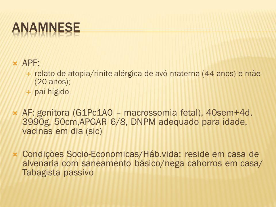 Anamnese APF: relato de atopia/rinite alérgica de avó materna (44 anos) e mãe (20 anos); pai hígido.