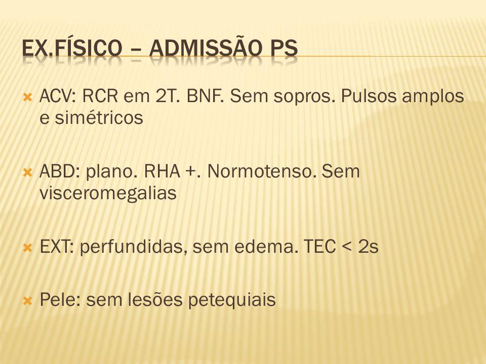 Ex.Físico – Admissão PS ACV: RCR em 2T. BNF. Sem sopros. Pulsos amplos e simétricos. ABD: plano. RHA +. Normotenso. Sem visceromegalias.