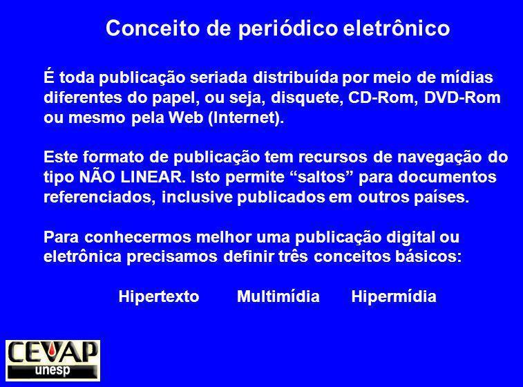 Conceito de periódico eletrônico Hipertexto Multimídia Hipermídia