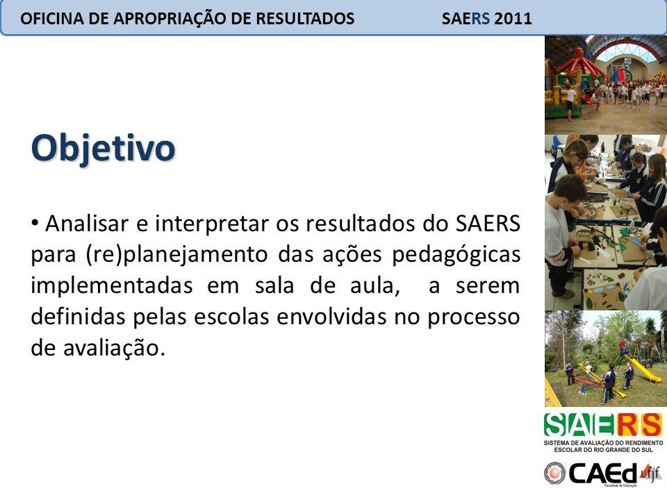OFICINA DE APROPRIAÇÃO DE RESULTADOS SAERS 2011