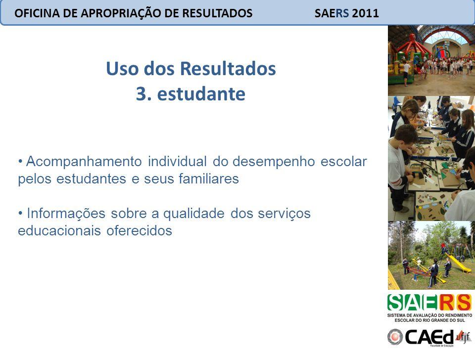 Uso dos Resultados 3. estudante
