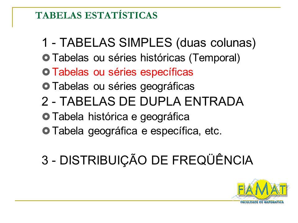 1 - TABELAS SIMPLES (duas colunas)